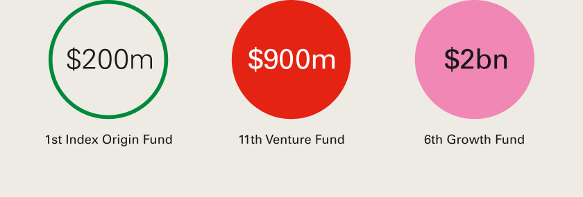 New Fund 4 – Blog.png